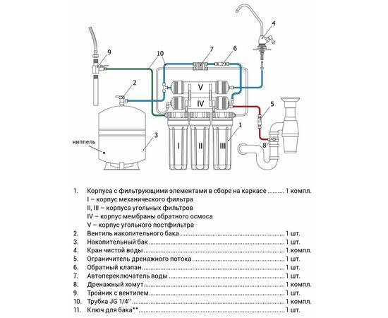 Система обратного осмоса Гейзер-Аллегро (мет. бак) фото, изображение 4
