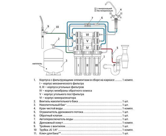 Система обратного осмоса Гейзер-Престиж-М (Стандарт) фото, изображение 4