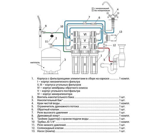 Система обратного осмоса Гейзер-Престиж ПМ (20019) фото, изображение 4