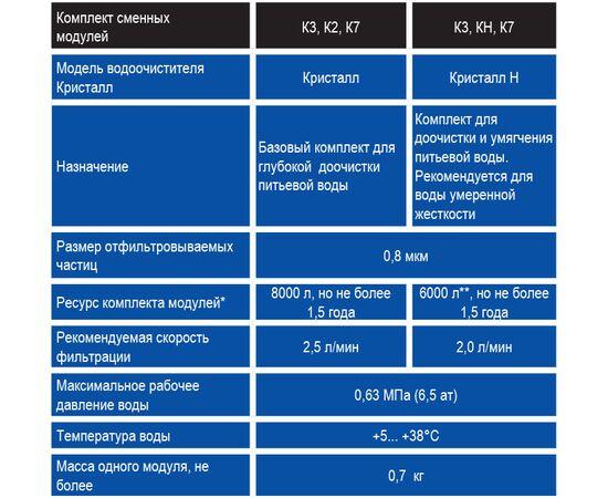 Комплект картриджей Аквафор К3-К2-К7 3шт. фото, изображение 3